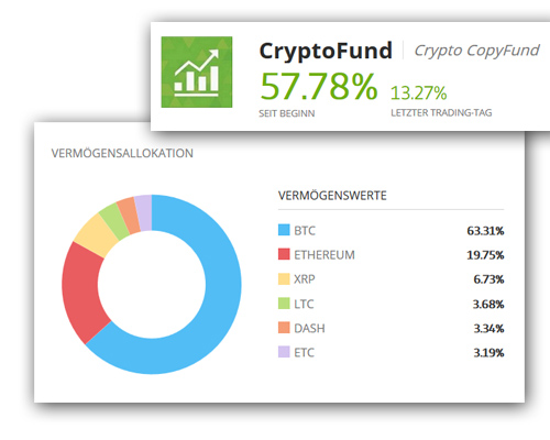 krypto copyfund