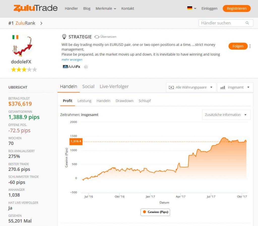 börse pips berechnen