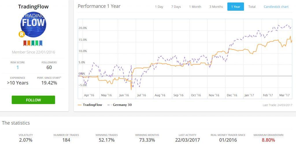 trading-flow