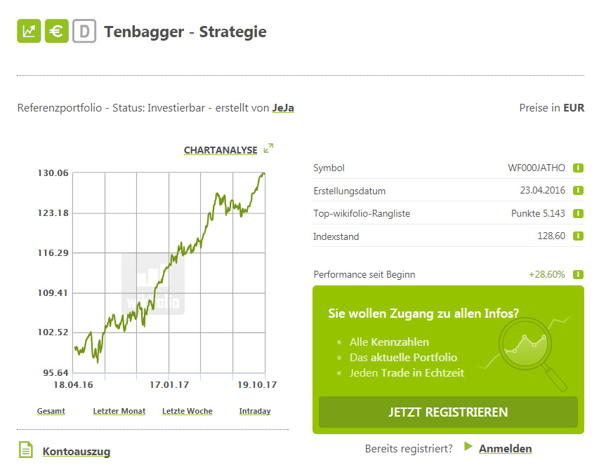 tenbagger-strategie